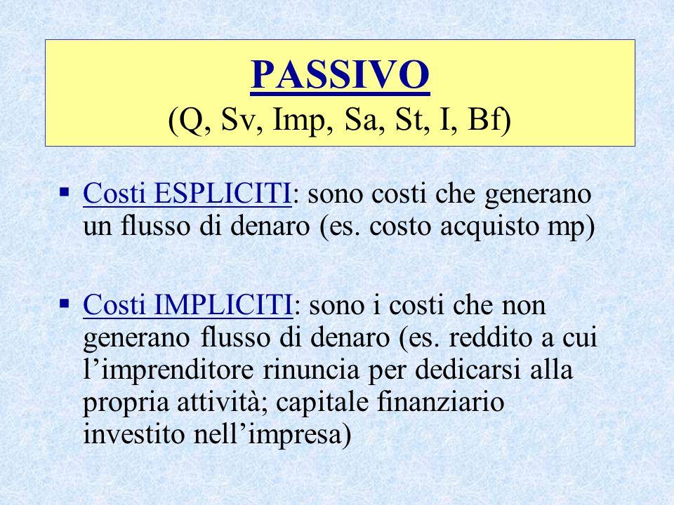 PASSIVO (Q, Sv, Imp, Sa, St, I, Bf)  Costi ESPLICITI: sono costi che generano un flusso di denaro (es. costo acquisto mp)  Costi IMPLICITI: sono i c