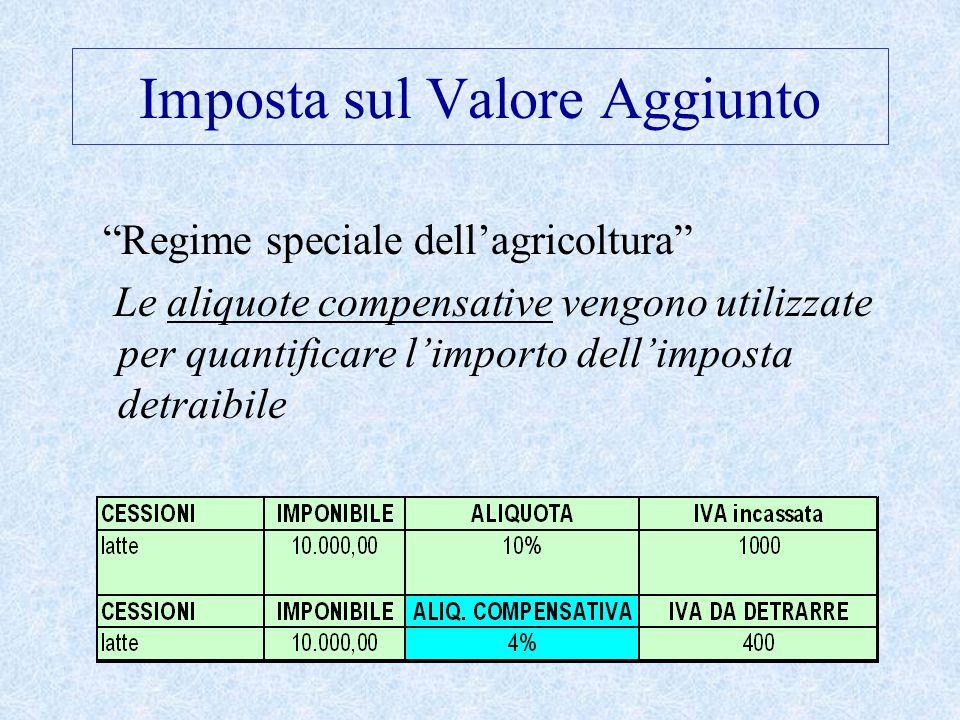 Imposta sul Valore Aggiunto Regime speciale dell'agricoltura Le aliquote compensative vengono utilizzate per quantificare l'importo dell'imposta detraibile