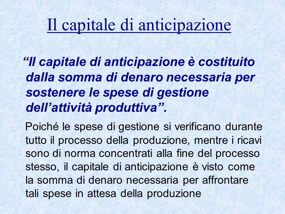 Il capitale di anticipazione Il capitale di anticipazione è costituito dalla somma di denaro necessaria per sostenere le spese di gestione dell'attività produttiva .