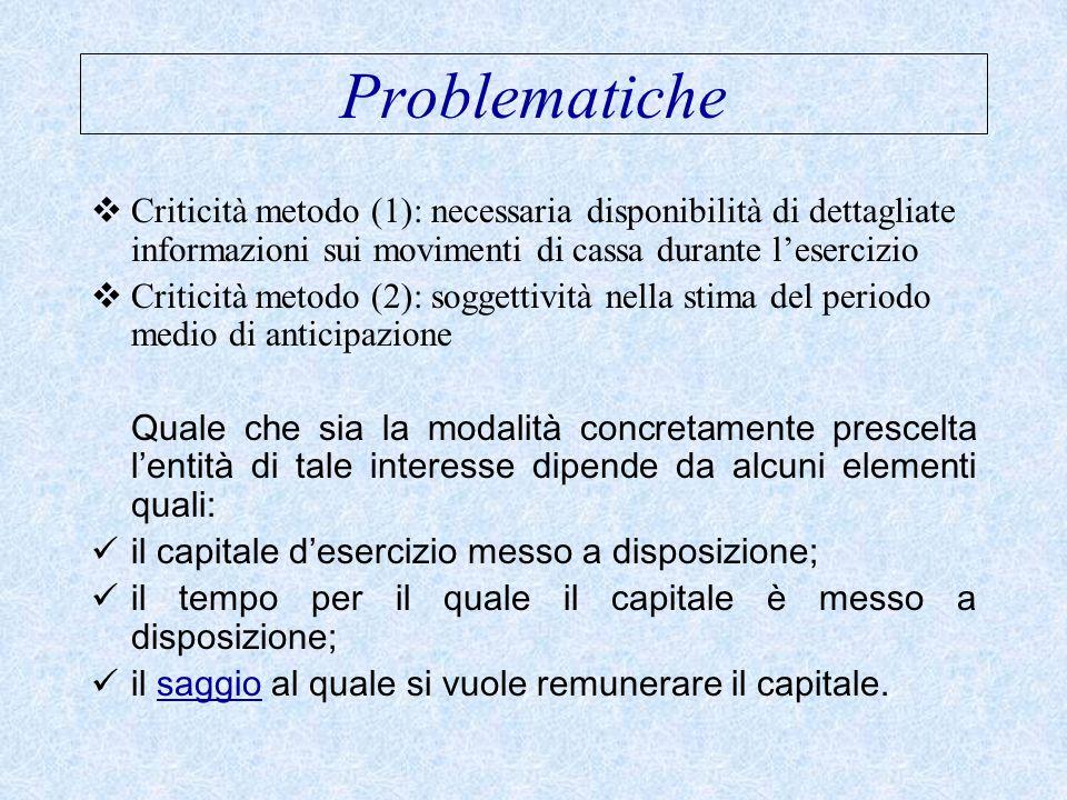 Problematiche  Criticità metodo (1): necessaria disponibilità di dettagliate informazioni sui movimenti di cassa durante l'esercizio  Criticità meto