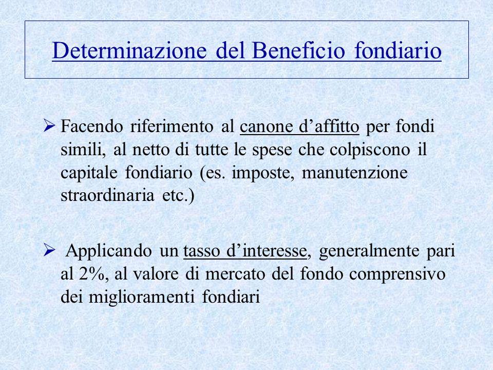 Determinazione del Beneficio fondiario  Facendo riferimento al canone d'affitto per fondi simili, al netto di tutte le spese che colpiscono il capitale fondiario (es.