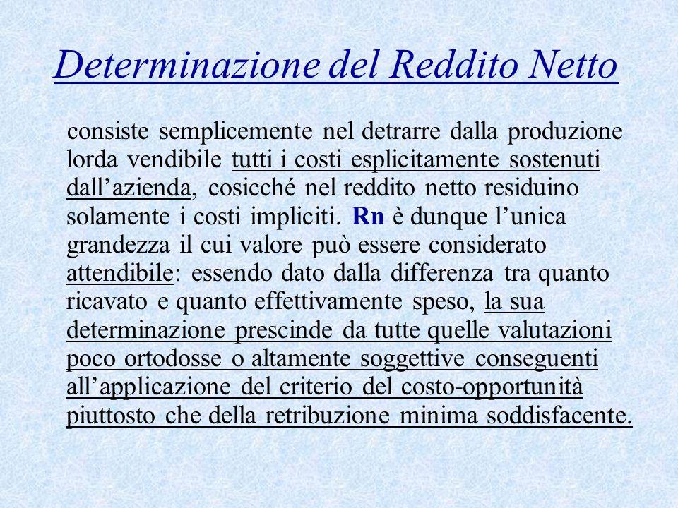 Determinazione del Reddito Netto consiste semplicemente nel detrarre dalla produzione lorda vendibile tutti i costi esplicitamente sostenuti dall'azienda, cosicché nel reddito netto residuino solamente i costi impliciti.