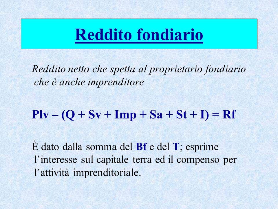 Reddito fondiario Reddito netto che spetta al proprietario fondiario che è anche imprenditore Plv – (Q + Sv + Imp + Sa + St + I) = Rf È dato dalla somma del Bf e del T; esprime l'interesse sul capitale terra ed il compenso per l'attività imprenditoriale.