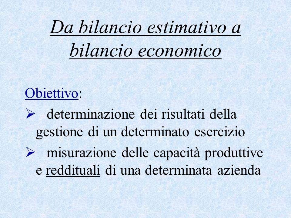 Da bilancio estimativo a bilancio economico Obiettivo:  determinazione dei risultati della gestione di un determinato esercizio  misurazione delle capacità produttive e reddituali di una determinata azienda