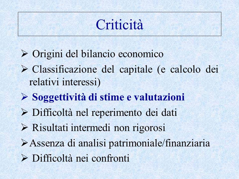 Criticità  Origini del bilancio economico  Classificazione del capitale (e calcolo dei relativi interessi)  Soggettività di stime e valutazioni  Difficoltà nel reperimento dei dati  Risultati intermedi non rigorosi  Assenza di analisi patrimoniale/finanziaria  Difficoltà nei confronti