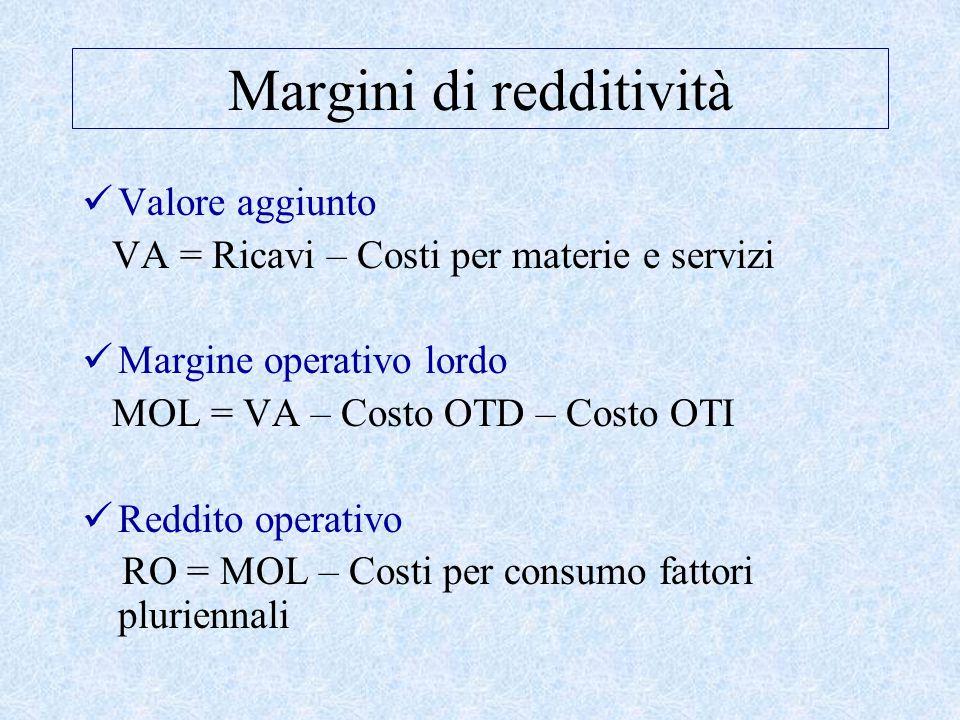 Margini di redditività Valore aggiunto VA = Ricavi – Costi per materie e servizi Margine operativo lordo MOL = VA – Costo OTD – Costo OTI Reddito oper