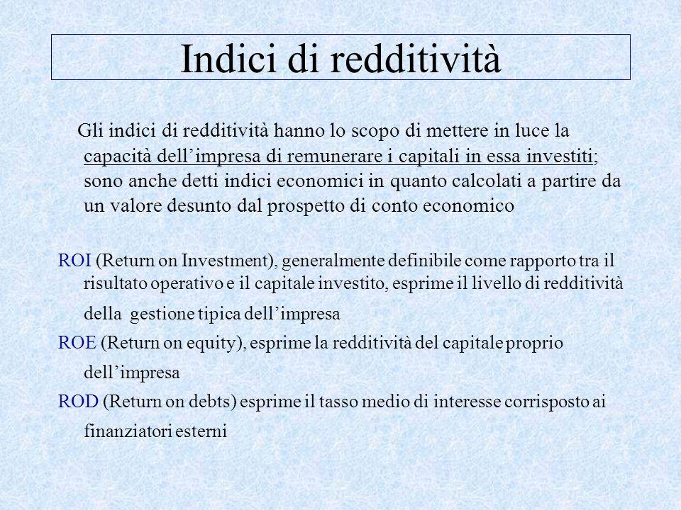 Indici di redditività Gli indici di redditività hanno lo scopo di mettere in luce la capacità dell'impresa di remunerare i capitali in essa investiti; sono anche detti indici economici in quanto calcolati a partire da un valore desunto dal prospetto di conto economico ROI (Return on Investment), generalmente definibile come rapporto tra il risultato operativo e il capitale investito, esprime il livello di redditività della gestione tipica dell'impresa ROE (Return on equity), esprime la redditività del capitale proprio dell'impresa ROD (Return on debts) esprime il tasso medio di interesse corrisposto ai finanziatori esterni