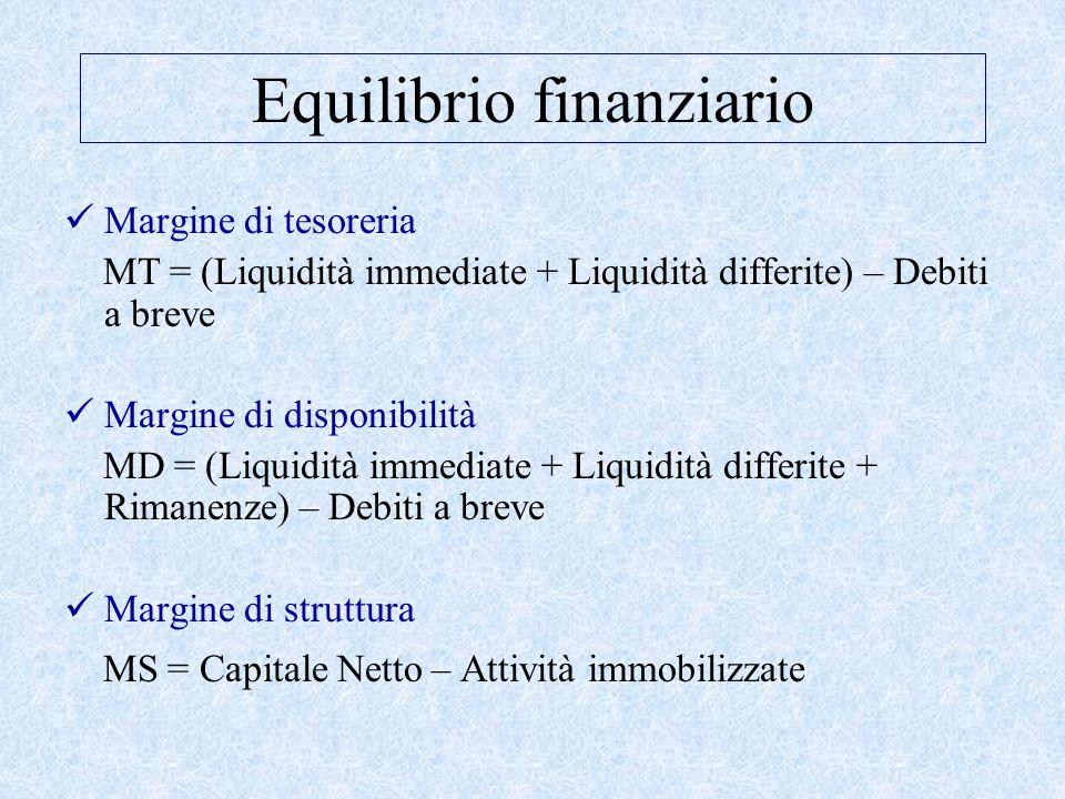 Equilibrio finanziario Margine di tesoreria MT = (Liquidità immediate + Liquidità differite) – Debiti a breve Margine di disponibilità MD = (Liquidità