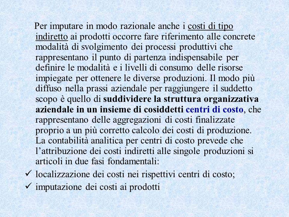 Per imputare in modo razionale anche i costi di tipo indiretto ai prodotti occorre fare riferimento alle concrete modalità di svolgimento dei processi
