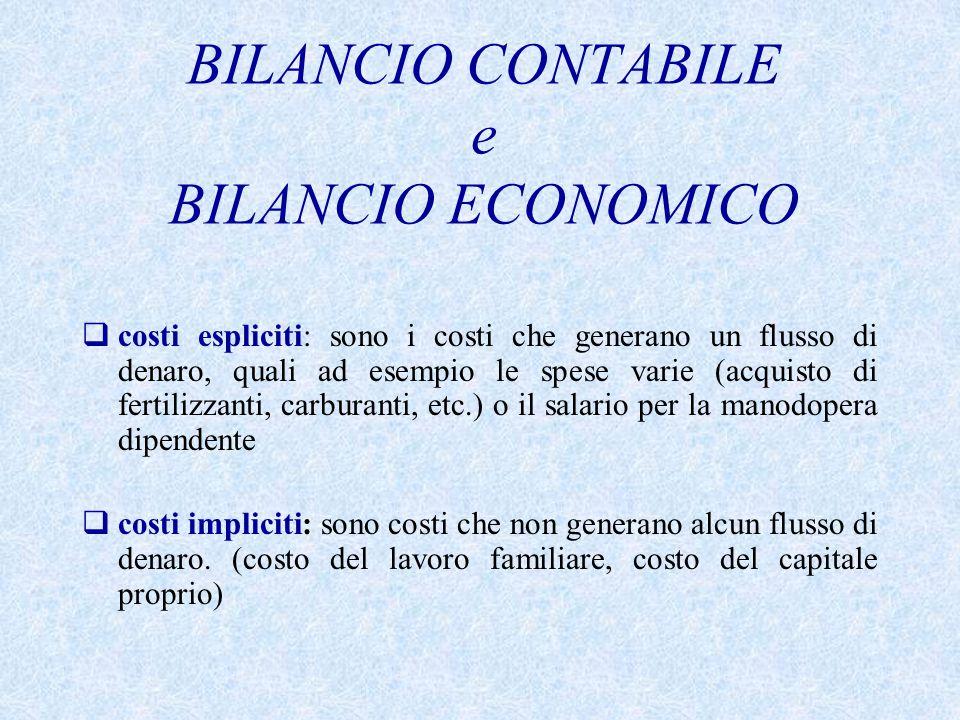 BILANCIO CONTABILE e BILANCIO ECONOMICO  costi espliciti: sono i costi che generano un flusso di denaro, quali ad esempio le spese varie (acquisto di