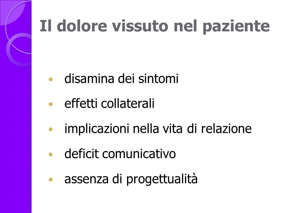 Il dolore vissuto nel paziente disamina dei sintomi effetti collaterali implicazioni nella vita di relazione deficit comunicativo assenza di progettua