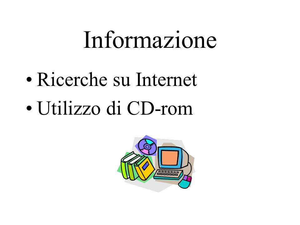 Informazione Ricerche su Internet Utilizzo di CD-rom