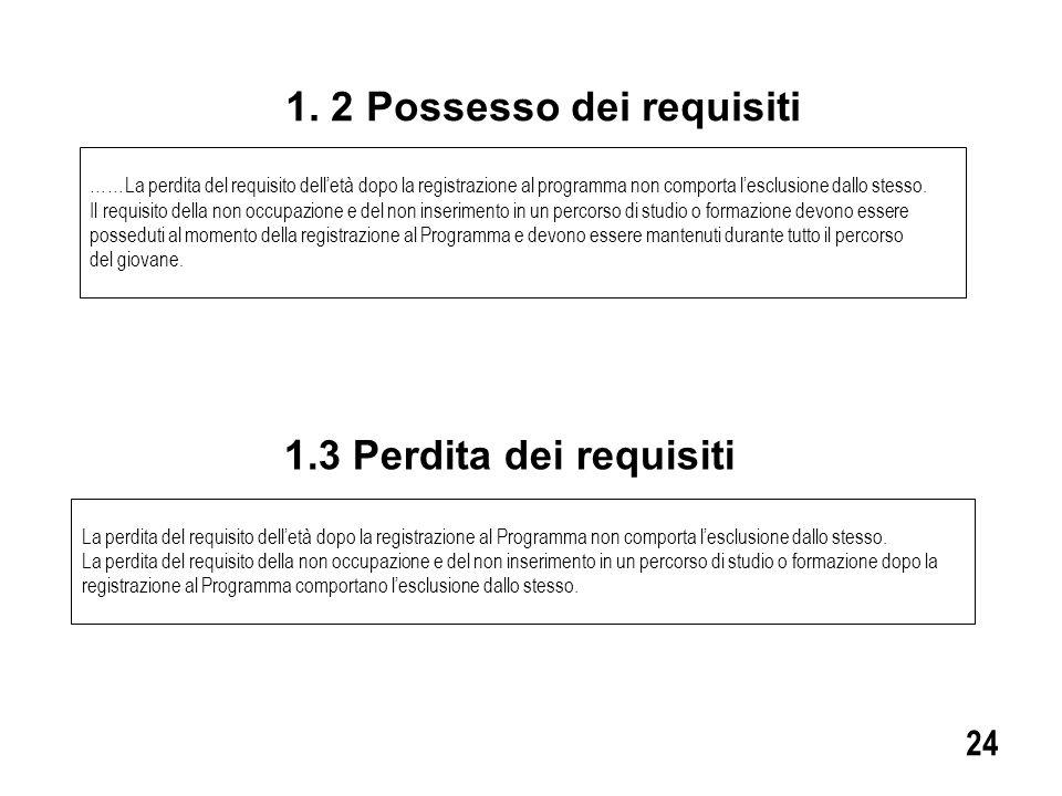 1. 2 Possesso dei requisiti ……La perdita del requisito dell'età dopo la registrazione al programma non comporta l'esclusione dallo stesso. Il requisit
