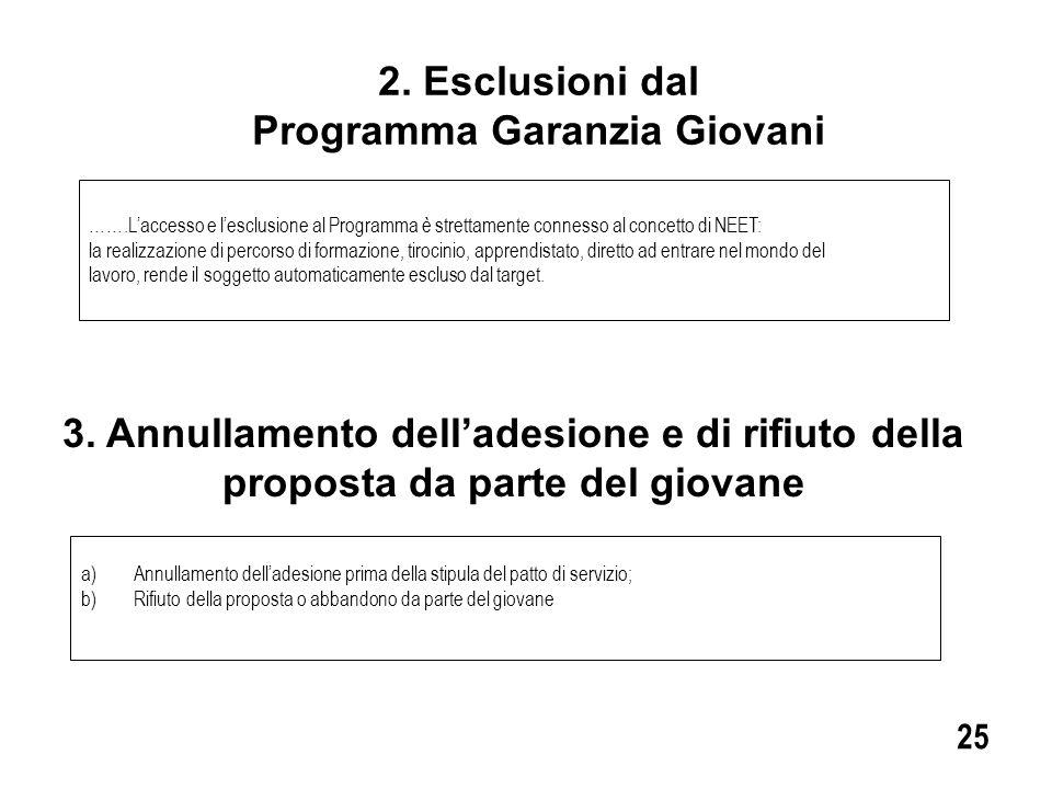 2. Esclusioni dal Programma Garanzia Giovani …….L'accesso e l'esclusione al Programma è strettamente connesso al concetto di NEET: la realizzazione di