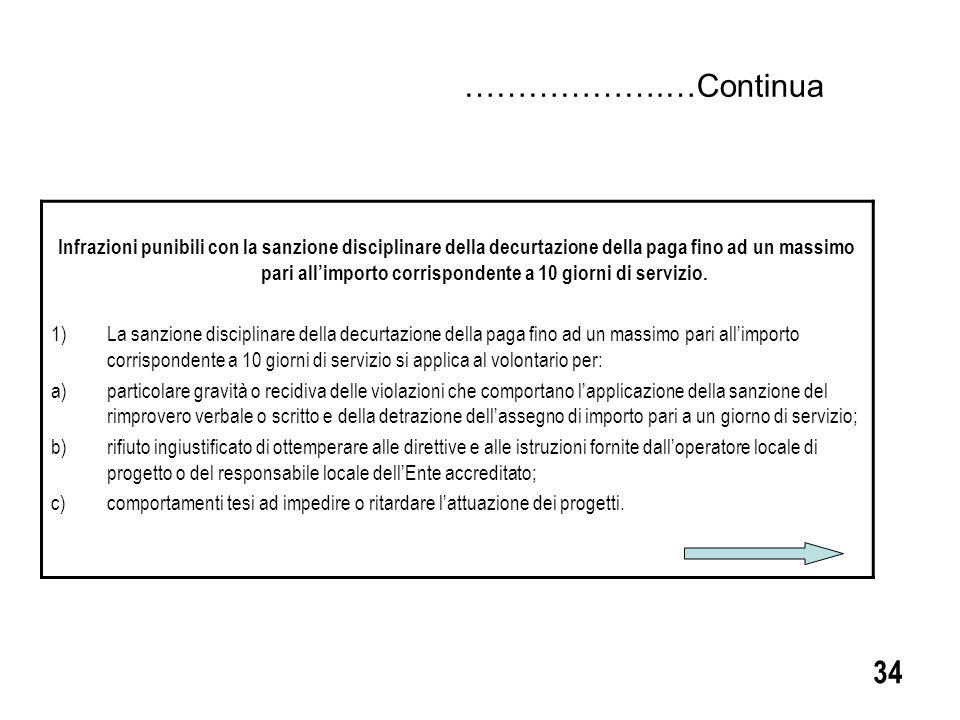 Infrazioni punibili con la sanzione disciplinare della decurtazione della paga fino ad un massimo pari all'importo corrispondente a 10 giorni di servizio.