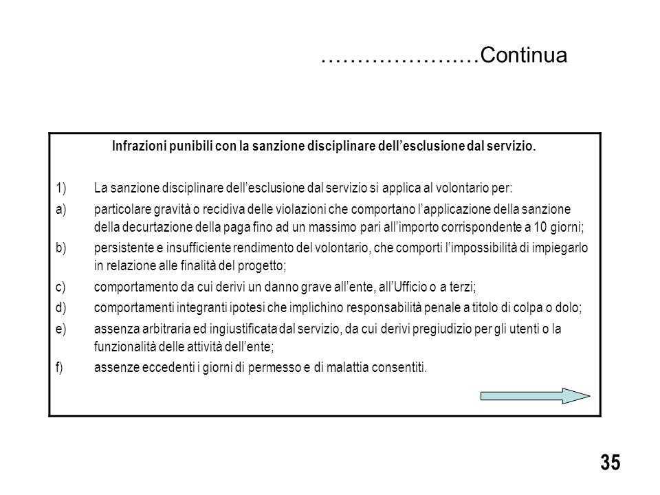 Infrazioni punibili con la sanzione disciplinare dell'esclusione dal servizio.