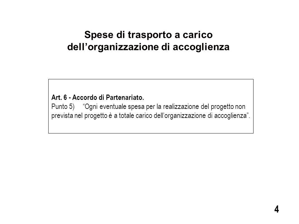 4 Spese di trasporto a carico dell'organizzazione di accoglienza Art.