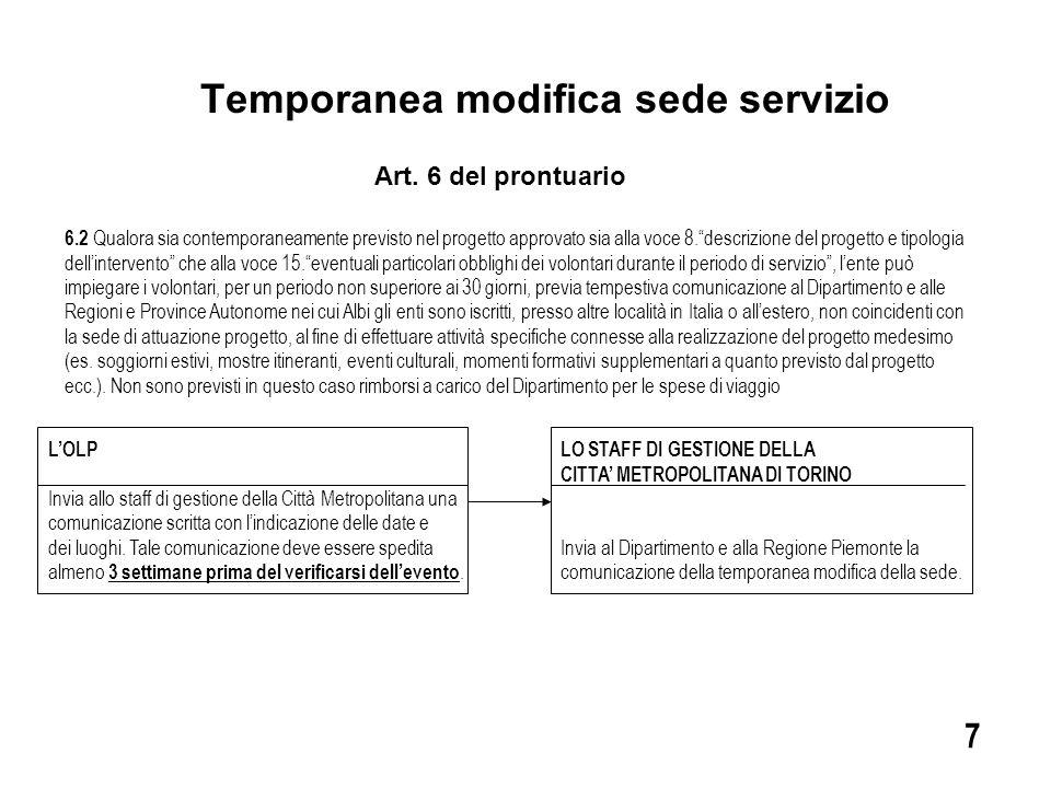 Calcolo ore servizio I Progetti di servizio civile – programma GARANZIA GIOVANI della Città Metropolitana di Torino si avviano nel seguente modo: 1.monte ore annuale di 1400 con un minimo di 12 ore settimanali rapportato su 5 giorni a settimana.