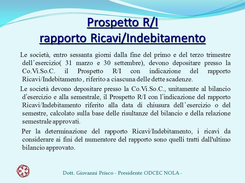 Prospetto R/I rapporto Ricavi/Indebitamento Le società, entro sessanta giorni dalla fine del primo e del terzo trimestre dell'esercizio( 31 marzo e 30