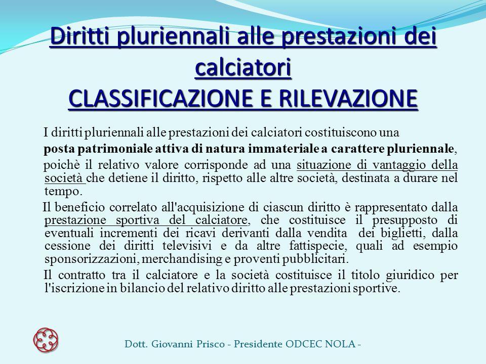 Diritti pluriennali alle prestazioni dei calciatori CLASSIFICAZIONE E RILEVAZIONE I diritti pluriennali alle prestazioni dei calciatori costituiscono