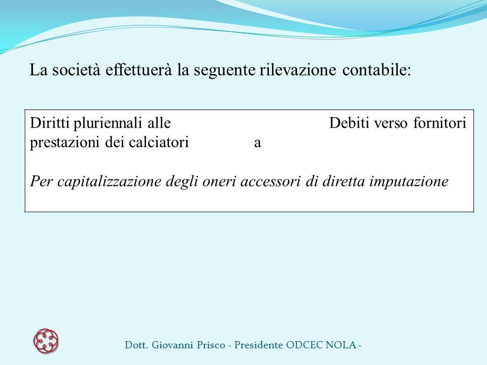La società effettuerà la seguente rilevazione contabile: Diritti plur Per capitalizzazione degli oneri accessori di diretta imputazione Diritti plurie