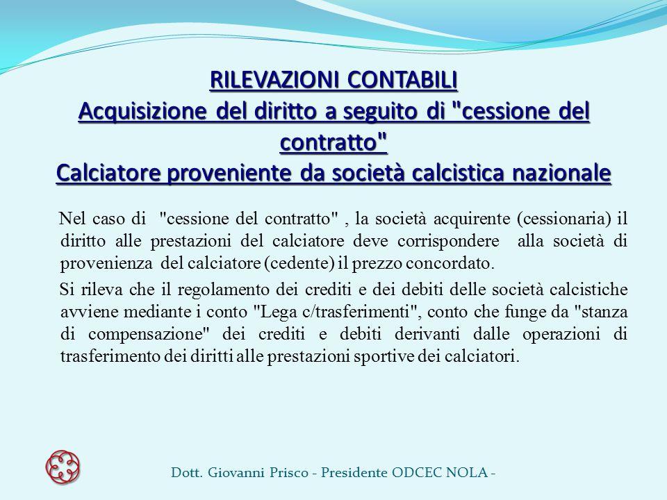 RILEVAZIONI CONTABILI Acquisizione del diritto a seguito di