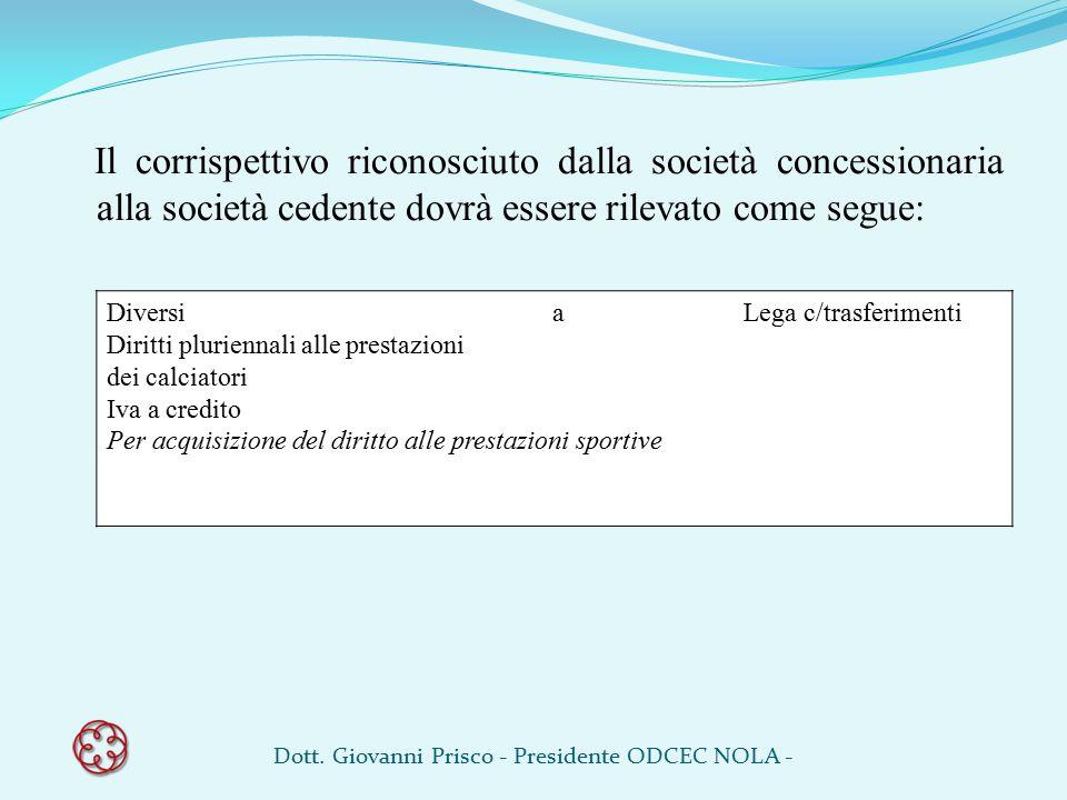 Il corrispettivo riconosciuto dalla società concessionaria alla società cedente dovrà essere rilevato come segue: Diversi a Lega c/trasferimenti Dirit