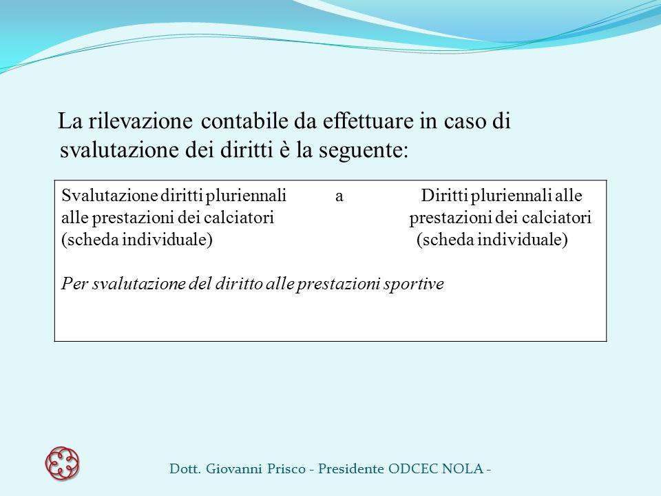 La rilevazione contabile da effettuare in caso di svalutazione dei diritti è la seguente: Svalutazione diritti pluriennali a Diritti pluriennali alle