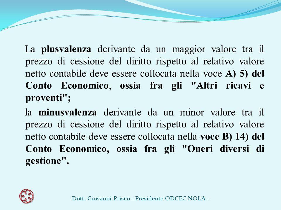 La plusvalenza derivante da un maggior valore tra il prezzo di cessione del diritto rispetto al relativo valore netto contabile deve essere collocata