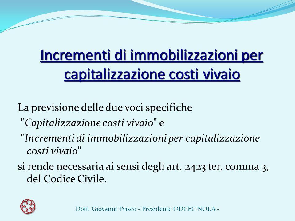 Incrementi di immobilizzazioni per capitalizzazione costi vivaio La previsione delle due voci specifiche