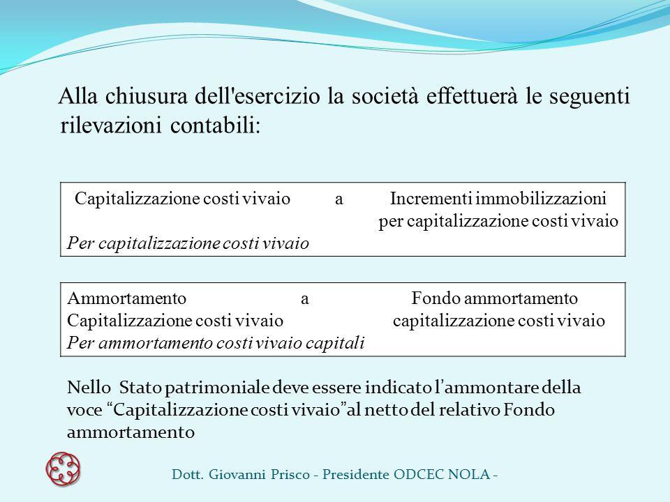 Alla chiusura dell'esercizio la società effettuerà le seguenti rilevazioni contabili: sCapitalizzazione costi vivaio a Incrementi immobilizzazioni per