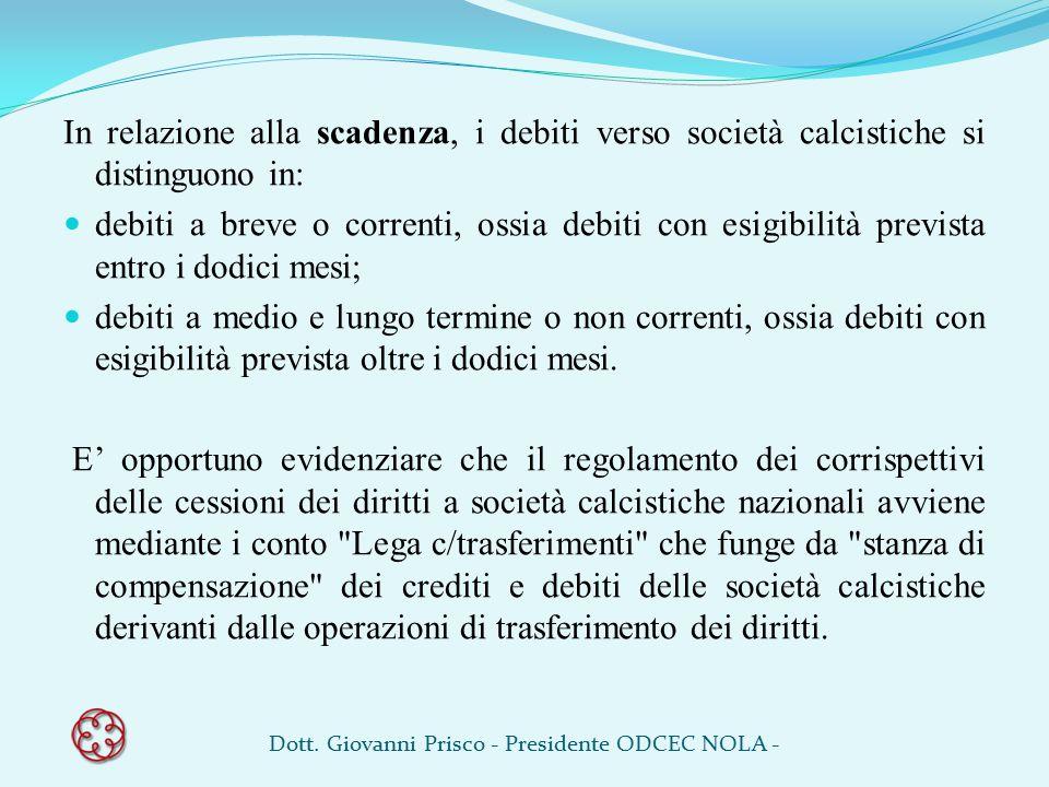 In relazione alla scadenza, i debiti verso società calcistiche si distinguono in: debiti a breve o correnti, ossia debiti con esigibilità prevista ent