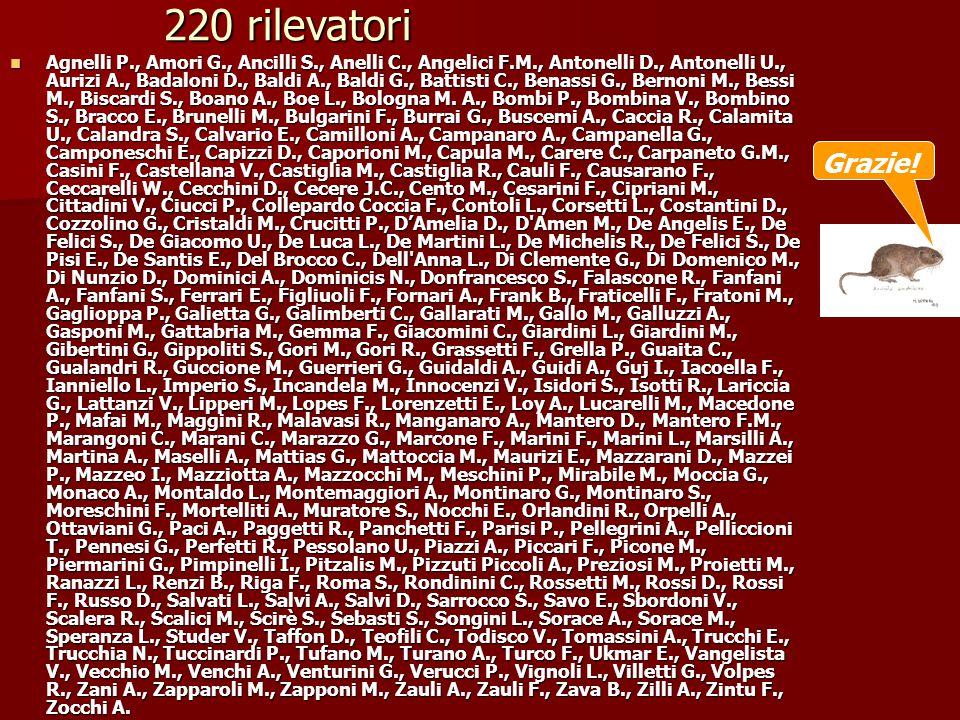 220 rilevatori Agnelli P., Amori G., Ancilli S., Anelli C., Angelici F.M., Antonelli D., Antonelli U., Aurizi A., Badaloni D., Baldi A., Baldi G., Bat