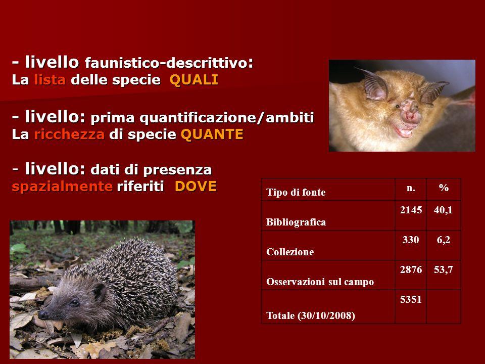 - livello faunistico-descrittivo : La lista delle specie QUALI - livello: prima quantificazione/ambiti La ricchezza di specie QUANTE - livello: dati d