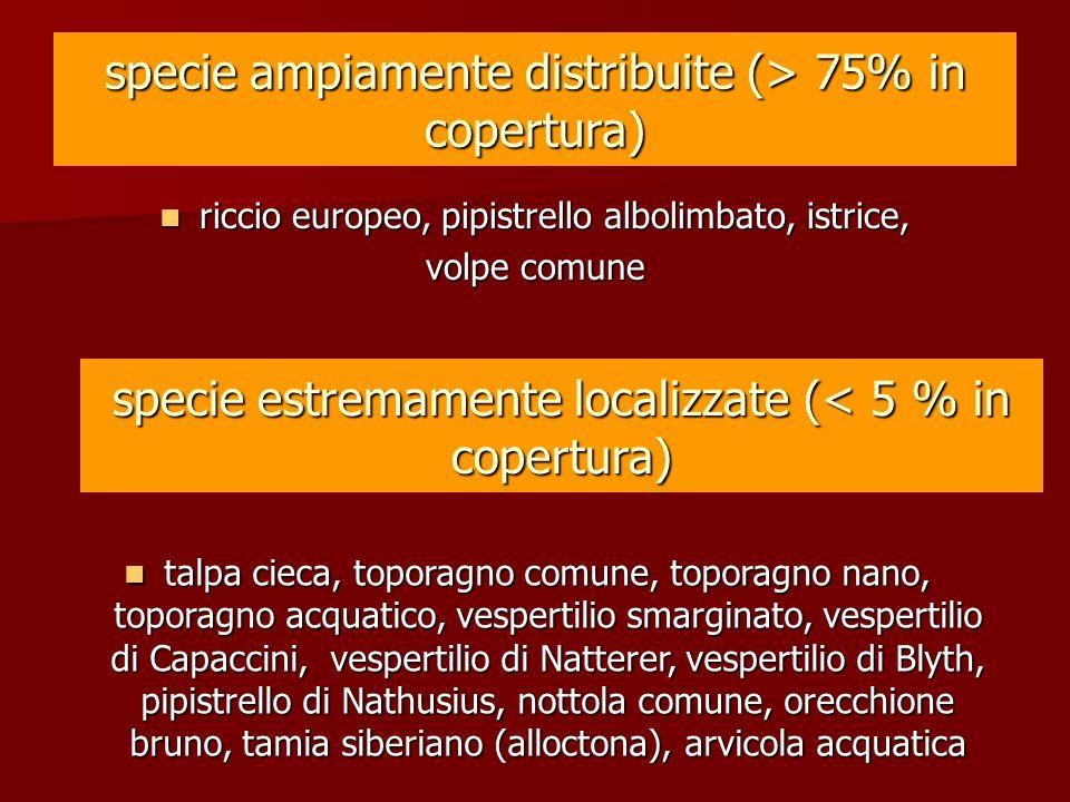 specie ampiamente distribuite (> 75% in copertura) riccio europeo, pipistrello albolimbato, istrice, riccio europeo, pipistrello albolimbato, istrice,