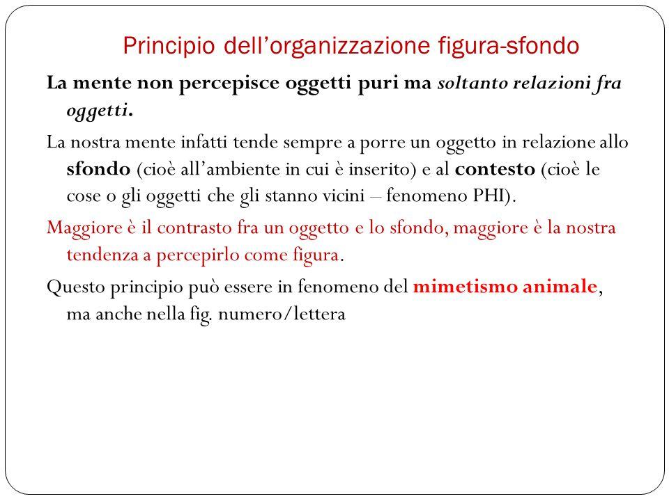 Principio dell'organizzazione figura-sfondo La mente non percepisce oggetti puri ma soltanto relazioni fra oggetti.