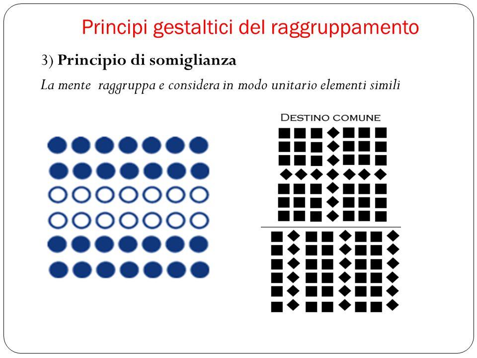 Principi gestaltici del raggruppamento 3) Principio di somiglianza La mente raggruppa e considera in modo unitario elementi simili