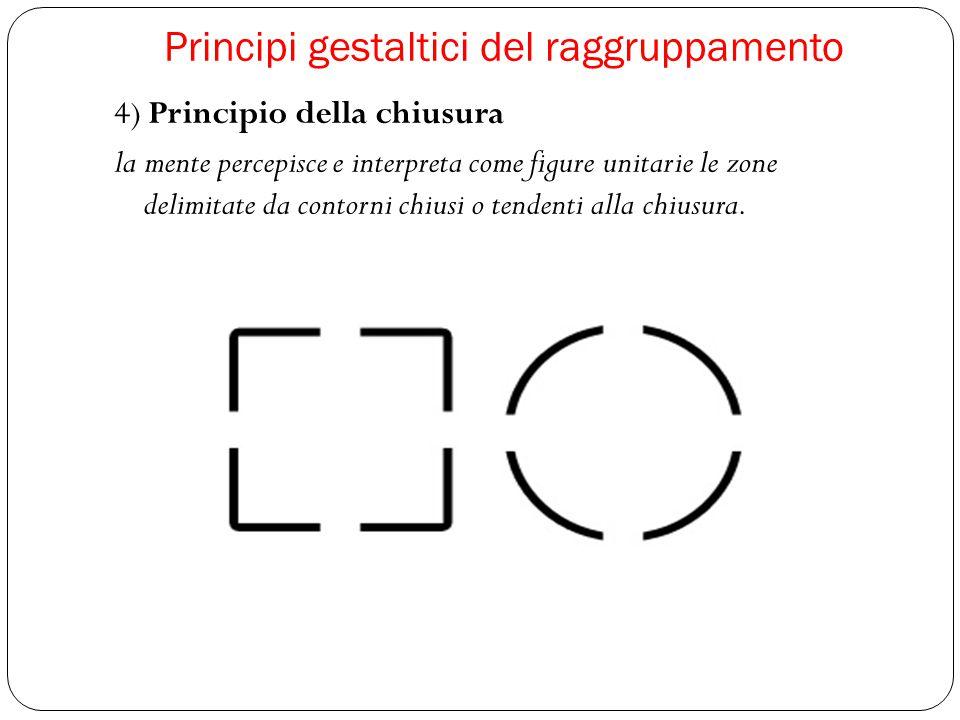 Principi gestaltici del raggruppamento 4) Principio della chiusura la mente percepisce e interpreta come figure unitarie le zone delimitate da contorni chiusi o tendenti alla chiusura.