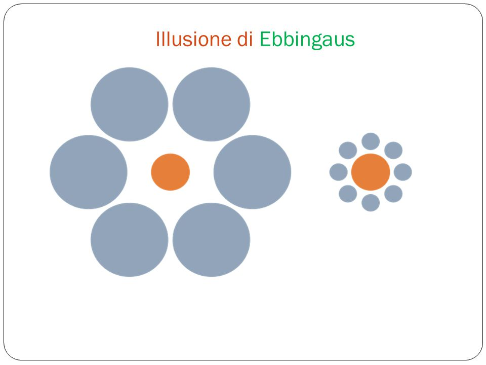 Illusione di Ebbingaus
