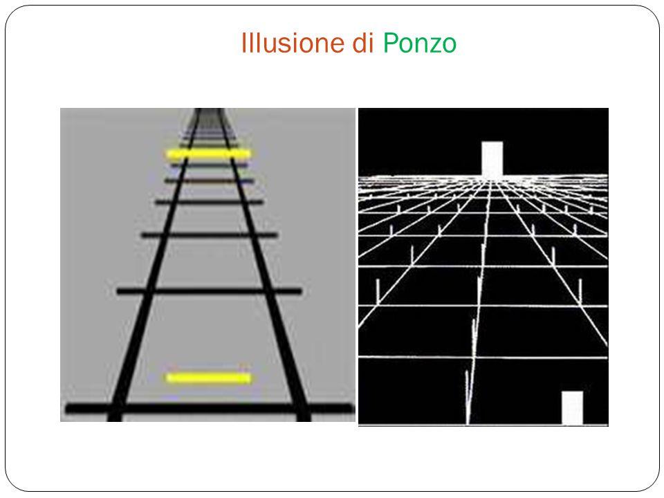 Illusione di Ponzo