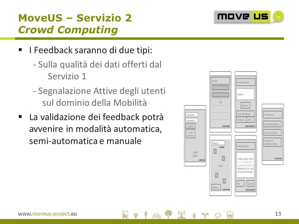 www.moveus-project.eu13  I Feedback saranno di due tipi: - Sulla qualità dei dati offerti dal Servizio 1 - Segnalazione Attive degli utenti sul dominio della Mobilità  La validazione dei feedback potrà avvenire in modalità automatica, semi-automatica e manuale MoveUS – Servizio 2 Crowd Computing