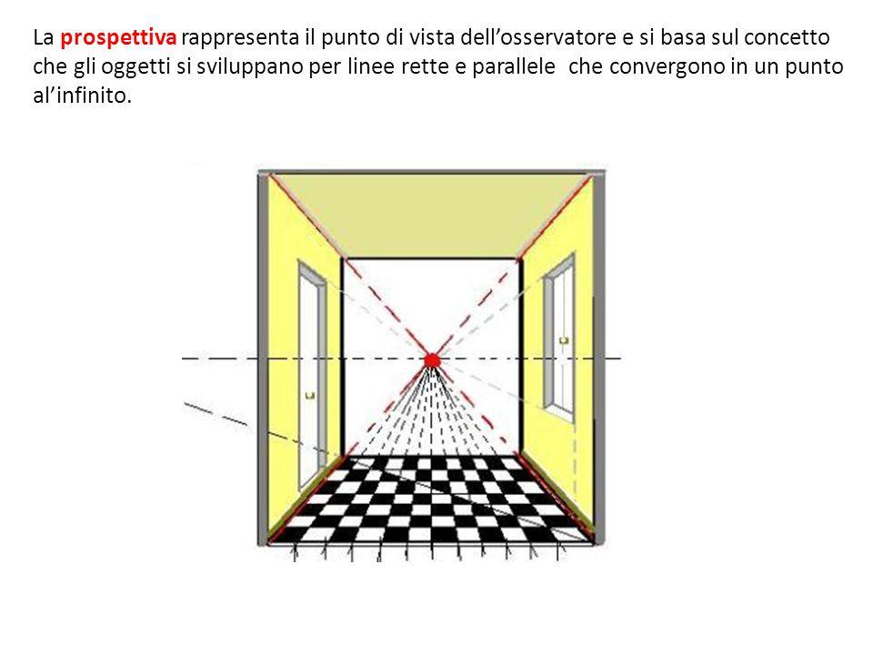 La prospettiva rappresenta il punto di vista dell'osservatore e si basa sul concetto che gli oggetti si sviluppano per linee rette e parallele che con