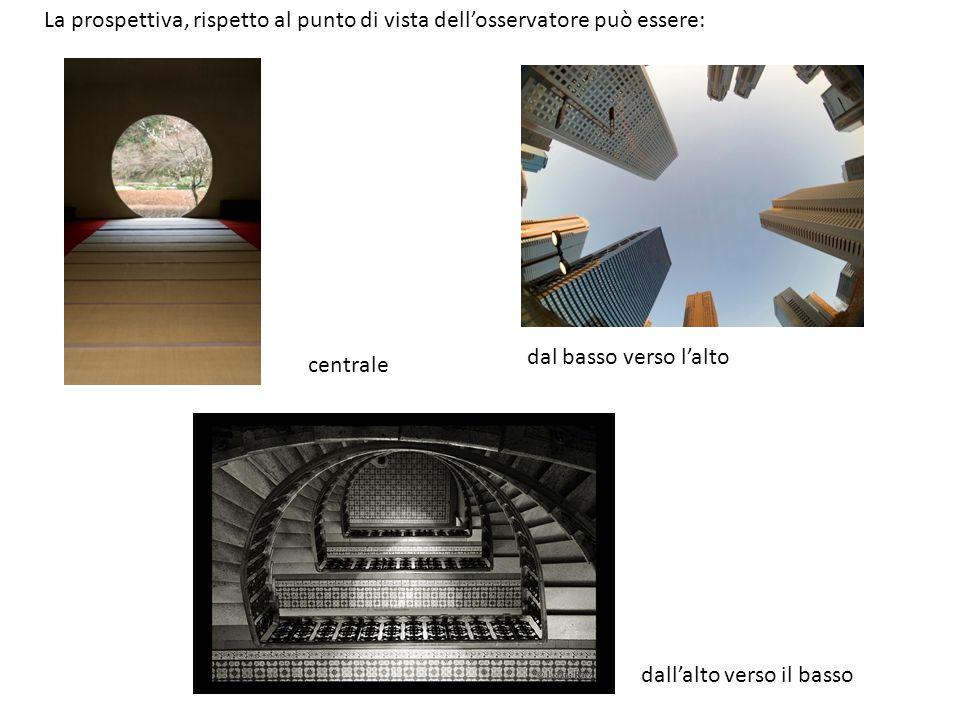 centrale dal basso verso l'alto dall'alto verso il basso La prospettiva, rispetto al punto di vista dell'osservatore può essere: