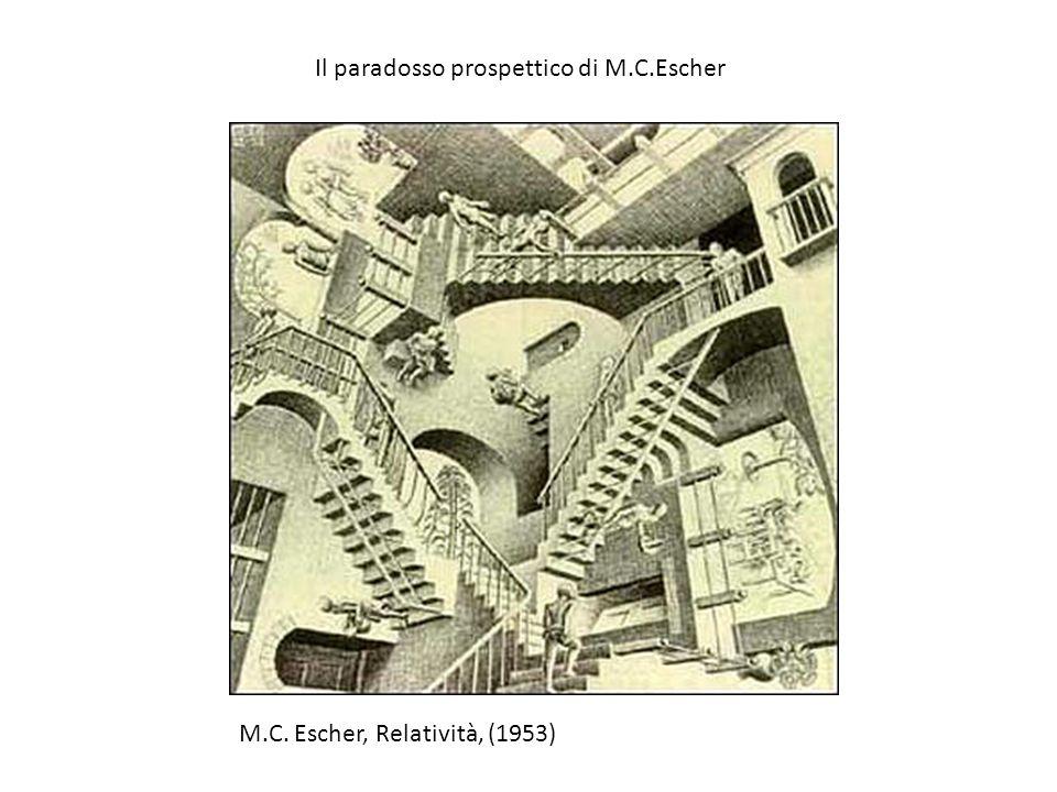 Il paradosso prospettico di M.C.Escher M.C. Escher, Relatività, (1953)