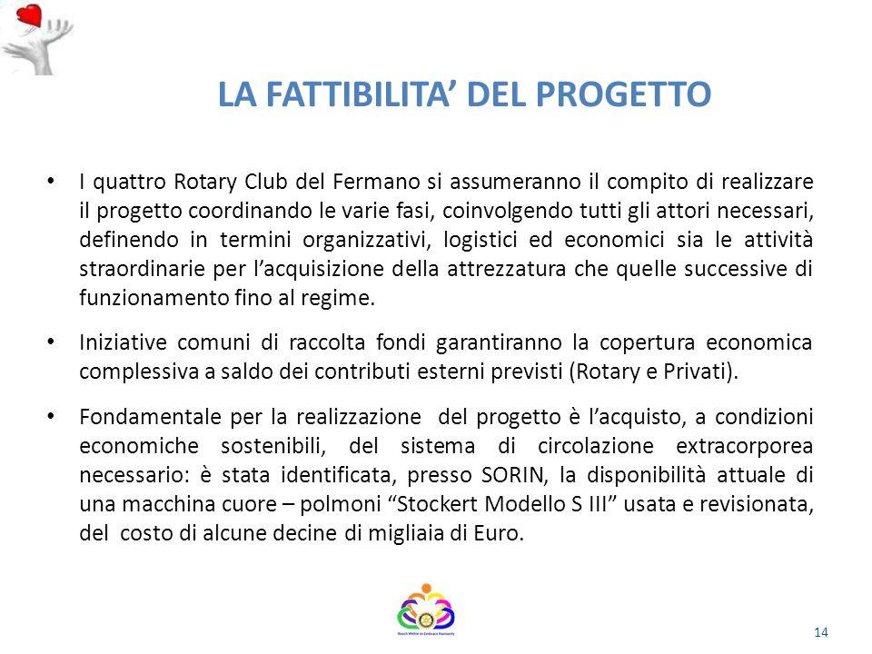 I quattro Rotary Club del Fermano si assumeranno il compito di realizzare il progetto coordinando le varie fasi, coinvolgendo tutti gli attori necessa