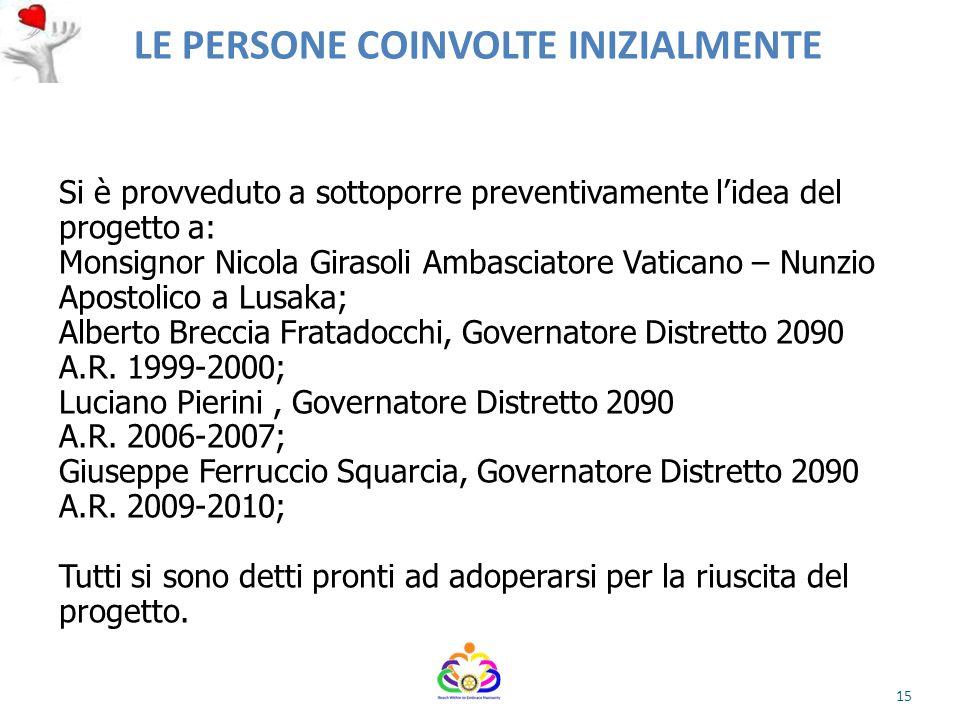 LE PERSONE COINVOLTE INIZIALMENTE Si è provveduto a sottoporre preventivamente l'idea del progetto a: Monsignor Nicola Girasoli Ambasciatore Vaticano
