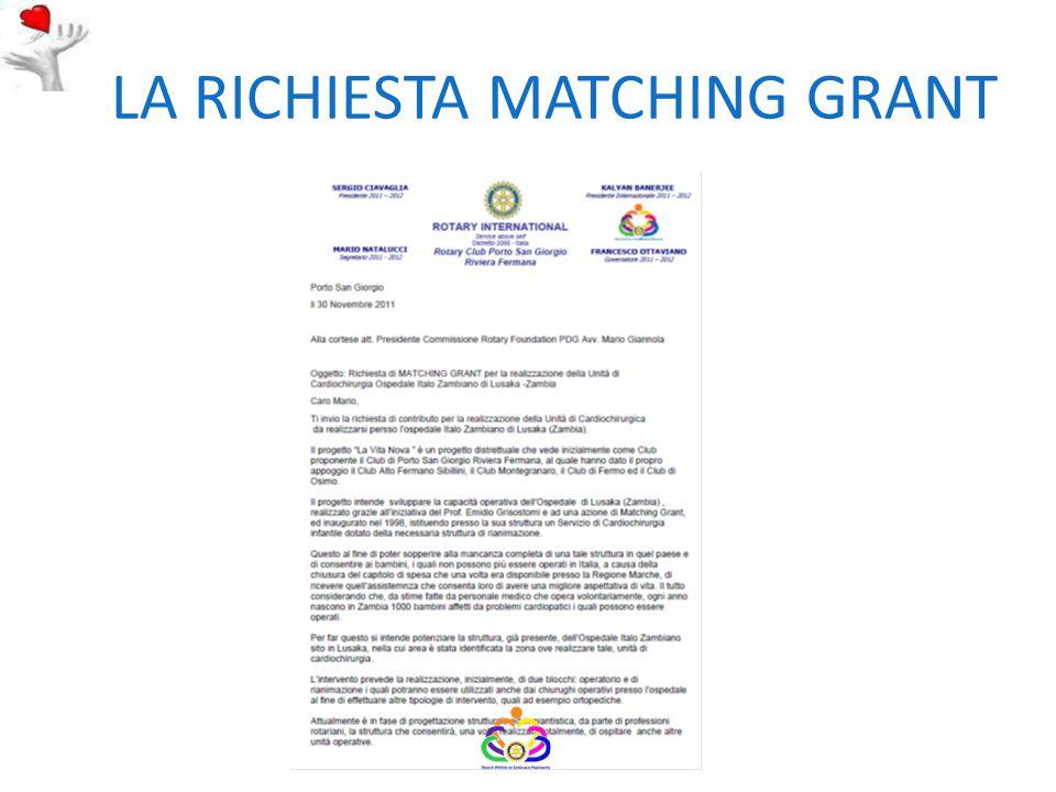 LA RICHIESTA MATCHING GRANT