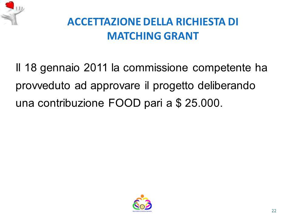 ACCETTAZIONE DELLA RICHIESTA DI MATCHING GRANT Il 18 gennaio 2011 la commissione competente ha provveduto ad approvare il progetto deliberando una contribuzione FOOD pari a $ 25.000.