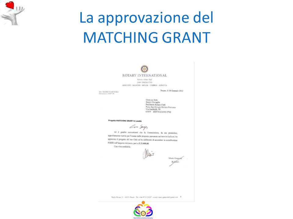 La approvazione del MATCHING GRANT
