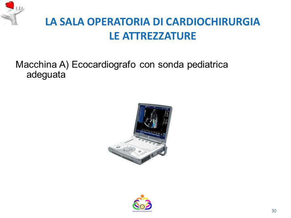 LA SALA OPERATORIA DI CARDIOCHIRURGIA LE ATTREZZATURE Macchina A) Ecocardiografo con sonda pediatrica adeguata 30